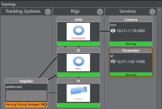 Topology Panel - Viz Virtual Studio