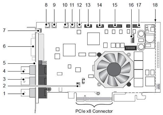 connectors - viz engine administrator u2019s guide